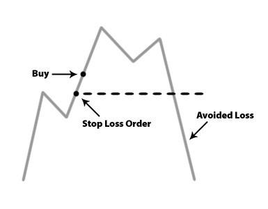 stop-loss-order.jpg