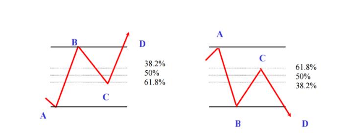 Fibonacci2.png